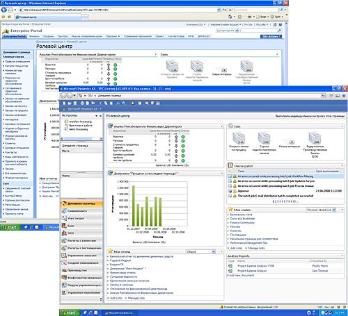 Интерфейс Microsoft Dynamics AX 2009