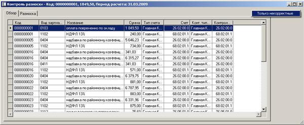 Расчет заработной платы_Контроль разноски