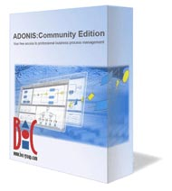 ADONIS:Community Edition
