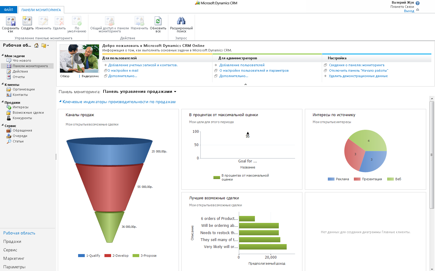http://www.giustoconsulting.com/wp-content/uploads/2013/09/Microsoft-Dynamics-CRM-Online.png